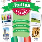 Dictionnaire visuel - français-italien