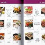Dictionnaire visuel français-italien - collectif