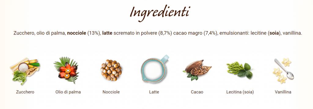 ingrédient du Nutella