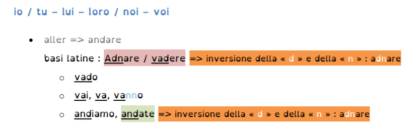 Adnare Vadere latin - verbe en italien andare